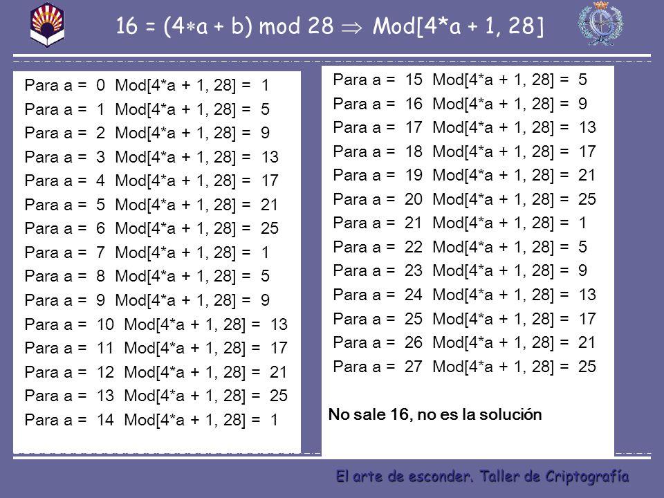 16 = (4a + b) mod 28  Mod[4*a + 1, 28] Para a = 15 Mod[4*a + 1, 28] = 5. Para a = 16 Mod[4*a + 1, 28] = 9.
